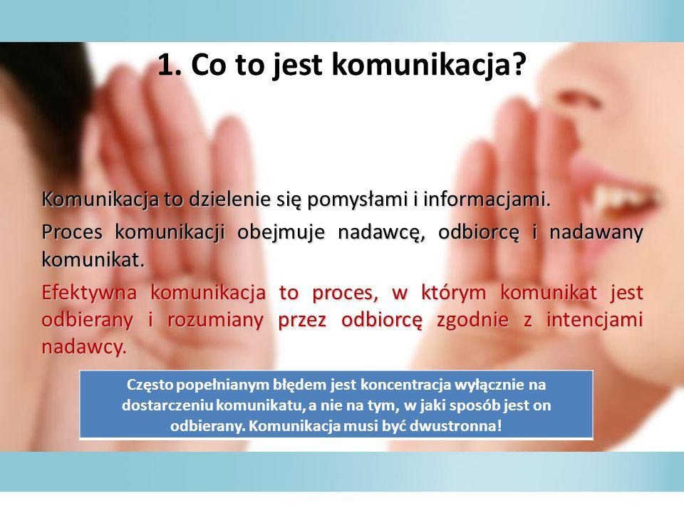 Identyfikacja grupy docelowej Rosnąca akceptacja petycji internetowych przez rządy i parlamenty na całym świecie.