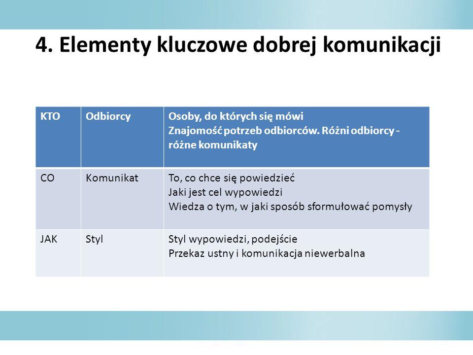 4. Elementy kluczowe dobrej komunikacji KTOOdbiorcyOsoby, do których się mówi Znajomość potrzeb odbiorców. Różni odbiorcy - różne komunikaty COKomunik