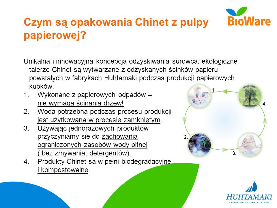 Czym są opakowania Chinet z pulpy papierowej? Unikalna i innowacyjna koncepcja odzyskiwania surowca: ekologiczne talerze Chinet są wytwarzane z odzysk