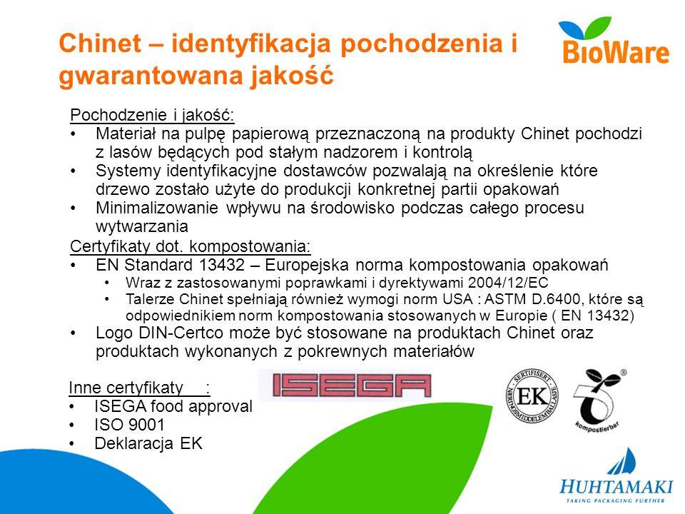 Chinet – identyfikacja pochodzenia i gwarantowana jakość Certyfikaty dot. kompostowania: EN Standard 13432 – Europejska norma kompostowania opakowań W