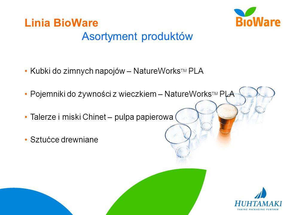 Linia BioWare Asortyment produktów Kubki do zimnych napojów – NatureWorks TM PLA Pojemniki do żywności z wieczkiem – NatureWorks TM PLA Talerze i misk