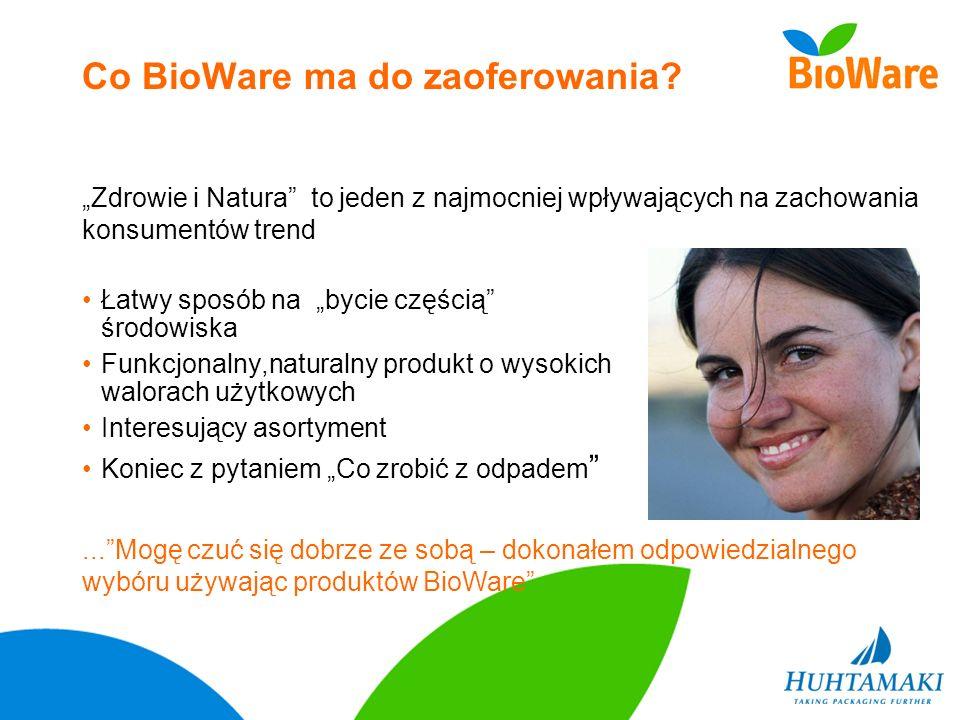 Co BioWare ma do zaoferowania? Łatwy sposób na bycie częścią środowiska Funkcjonalny,naturalny produkt o wysokich walorach użytkowych Interesujący aso