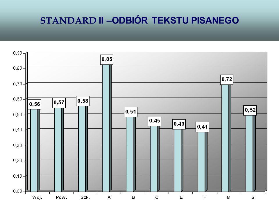STANDARD II –ODBIÓR TEKSTU PISANEGO