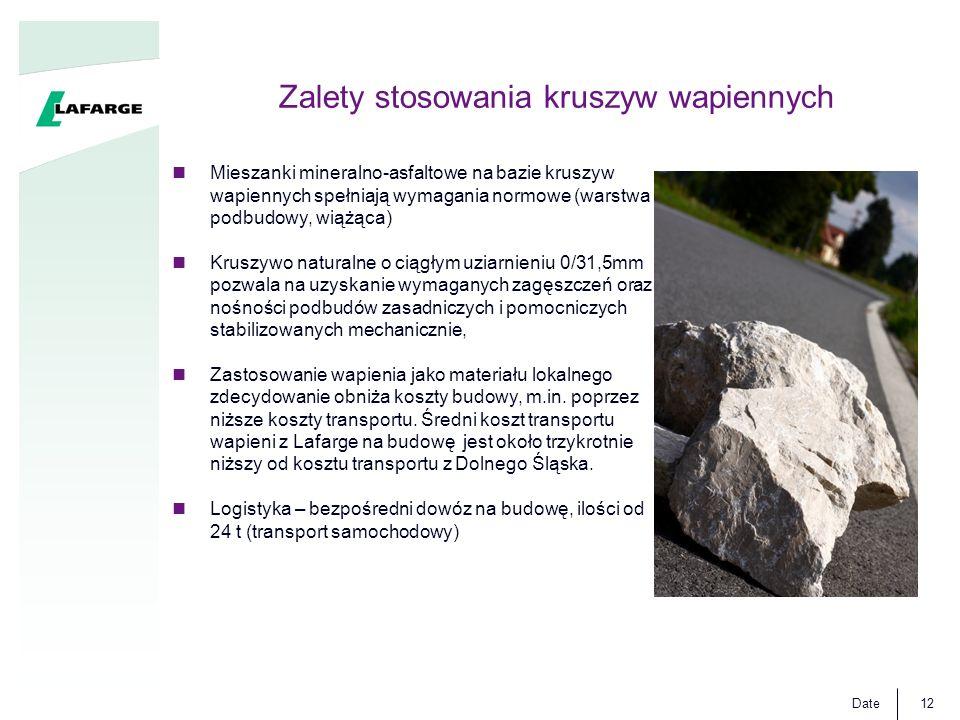 Date12 Zalety stosowania kruszyw wapiennych Mieszanki mineralno-asfaltowe na bazie kruszyw wapiennych spełniają wymagania normowe (warstwa podbudowy,