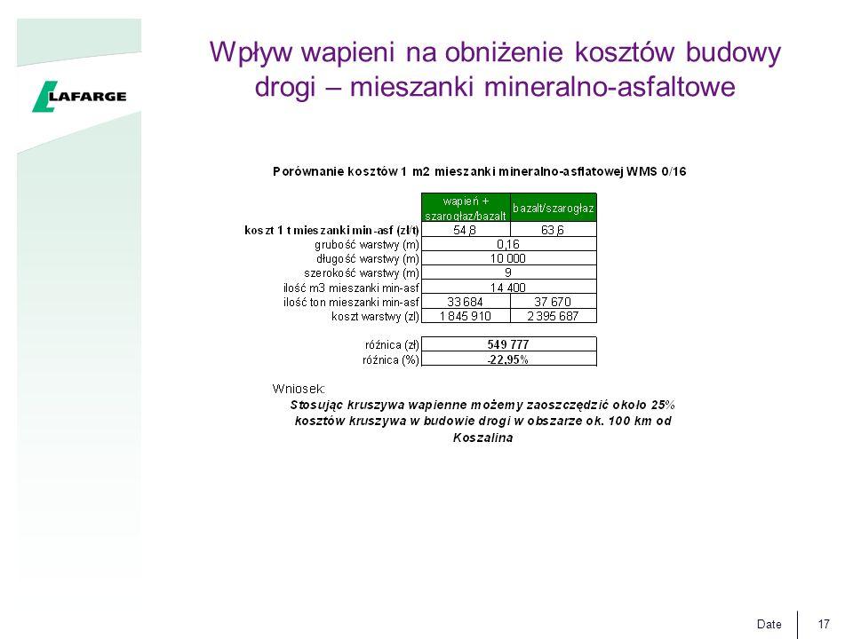 Date17 Wpływ wapieni na obniżenie kosztów budowy drogi – mieszanki mineralno-asfaltowe