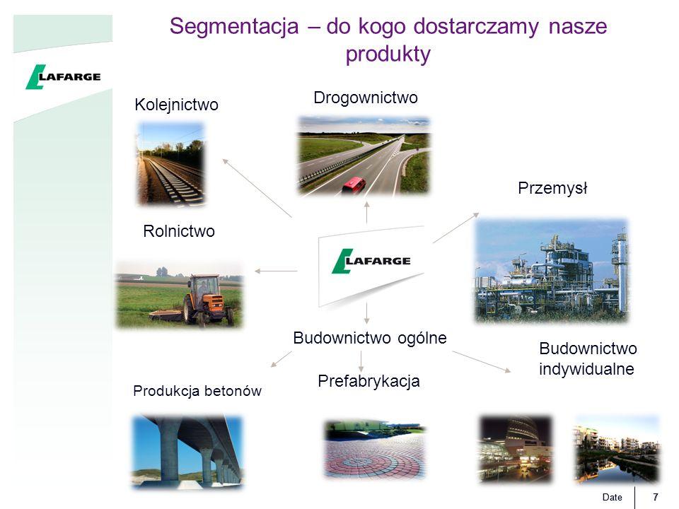 Date7 7 Segmentacja – do kogo dostarczamy nasze produkty Drogownictwo Budownictwo ogólne Produkcja betonów Prefabrykacja Budownictwo indywidualne Prze