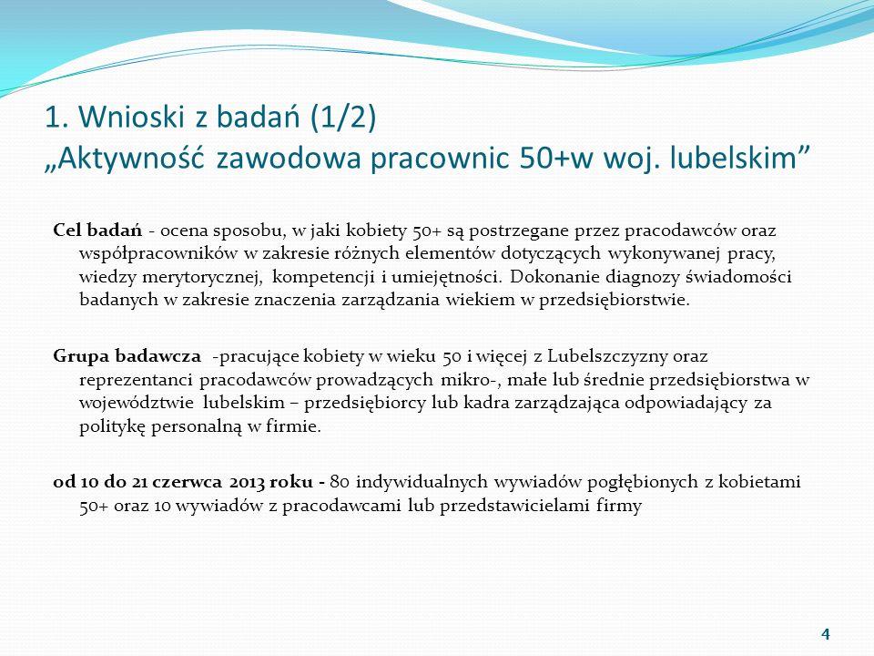 1.Wnioski z badań (2/2) Aktywność zawodowa pracownic 50+w woj.