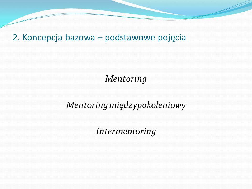 2. Koncepcja bazowa – podstawowe pojęcia Mentoring Mentoring międzypokoleniowy Intermentoring