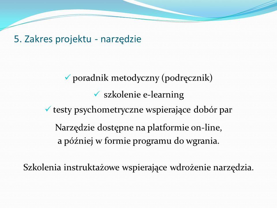 5. Zakres projektu - narzędzie poradnik metodyczny (podręcznik) szkolenie e-learning testy psychometryczne wspierające dobór par Narzędzie dostępne na