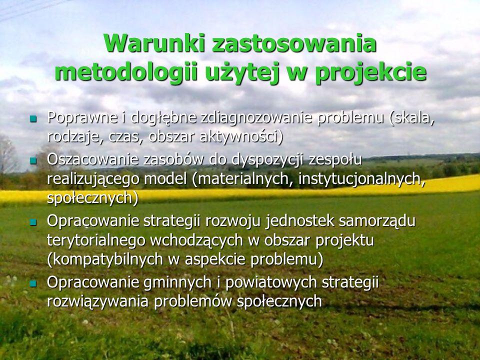 Warunki zastosowania metodologii użytej w projekcie Poprawne i dogłębne zdiagnozowanie problemu (skala, rodzaje, czas, obszar aktywności) Poprawne i d