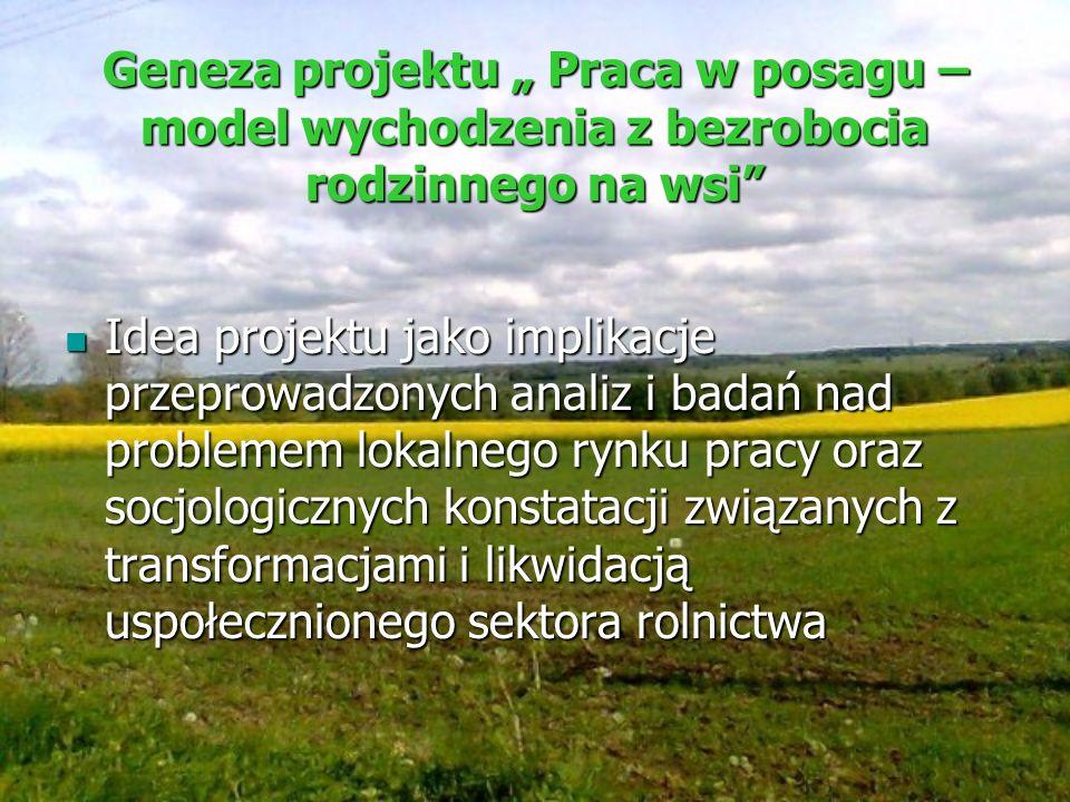 Geneza projektu Praca w posagu – model wychodzenia z bezrobocia rodzinnego na wsi Idea projektu jako implikacje przeprowadzonych analiz i badań nad pr