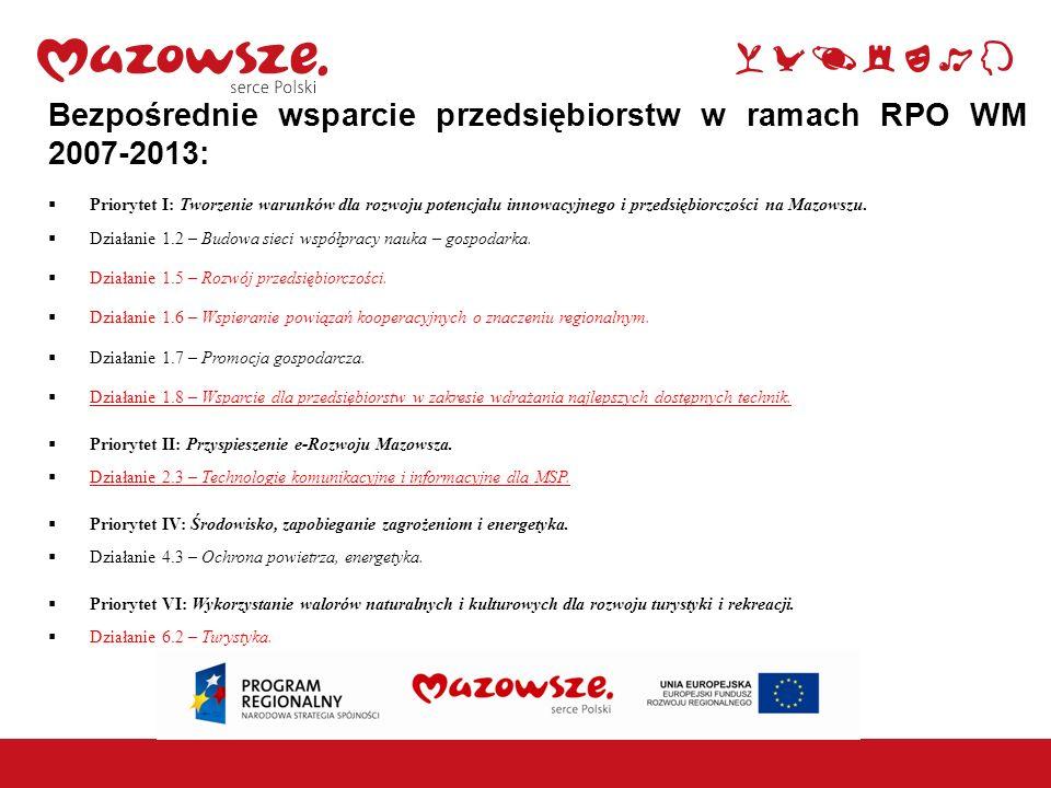 Bezpośrednie wsparcie przedsiębiorstw w ramach RPO WM 2007-2013: Priorytet I: Tworzenie warunków dla rozwoju potencjału innowacyjnego i przedsiębiorcz