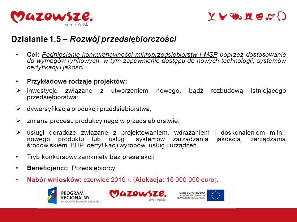 Działanie 1.5 – Rozwój przedsiębiorczości Cel: Podniesienie konkurencyjności mikroprzedsiębiorstw i MSP poprzez dostosowanie do wymogów rynkowych, w t