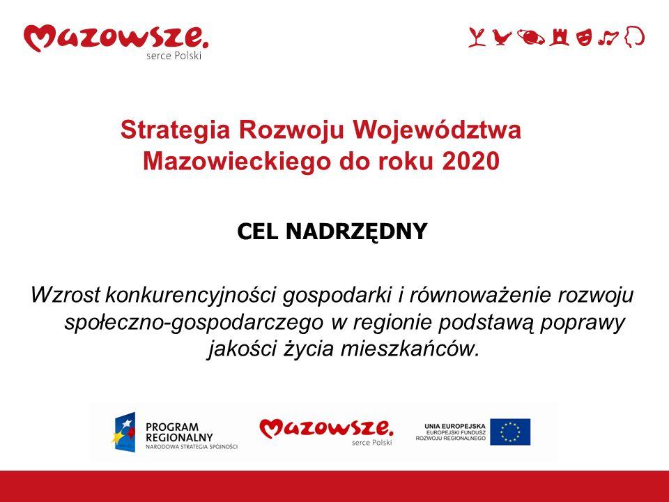 Strategia Rozwoju Województwa Mazowieckiego do roku 2020 Wzrost konkurencyjności gospodarki i równoważenie rozwoju społeczno-gospodarczego w regionie