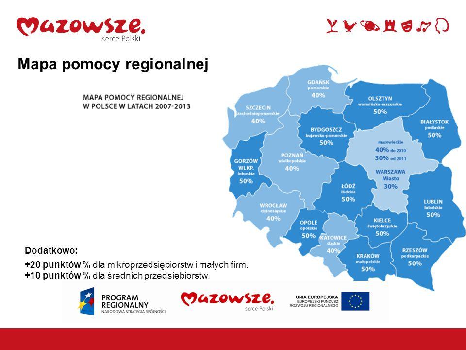 Mapa pomocy regionalnej Dodatkowo: +20 punktów % dla mikroprzedsiębiorstw i małych firm. +10 punktów % dla średnich przedsiębiorstw.