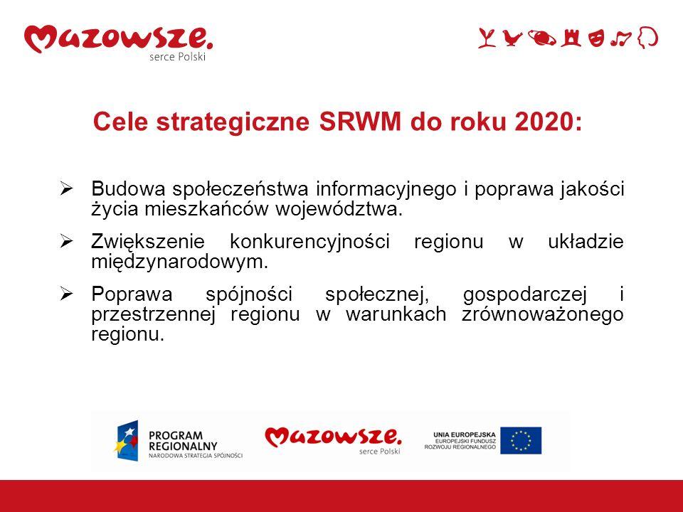 Cele strategiczne SRWM do roku 2020: Budowa społeczeństwa informacyjnego i poprawa jakości życia mieszkańców województwa. Zwiększenie konkurencyjności