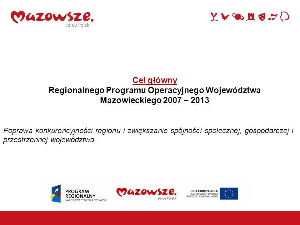 Cel główny Regionalnego Programu Operacyjnego Województwa Mazowieckiego 2007 – 2013 Poprawa konkurencyjności regionu i zwiększanie spójności społeczne