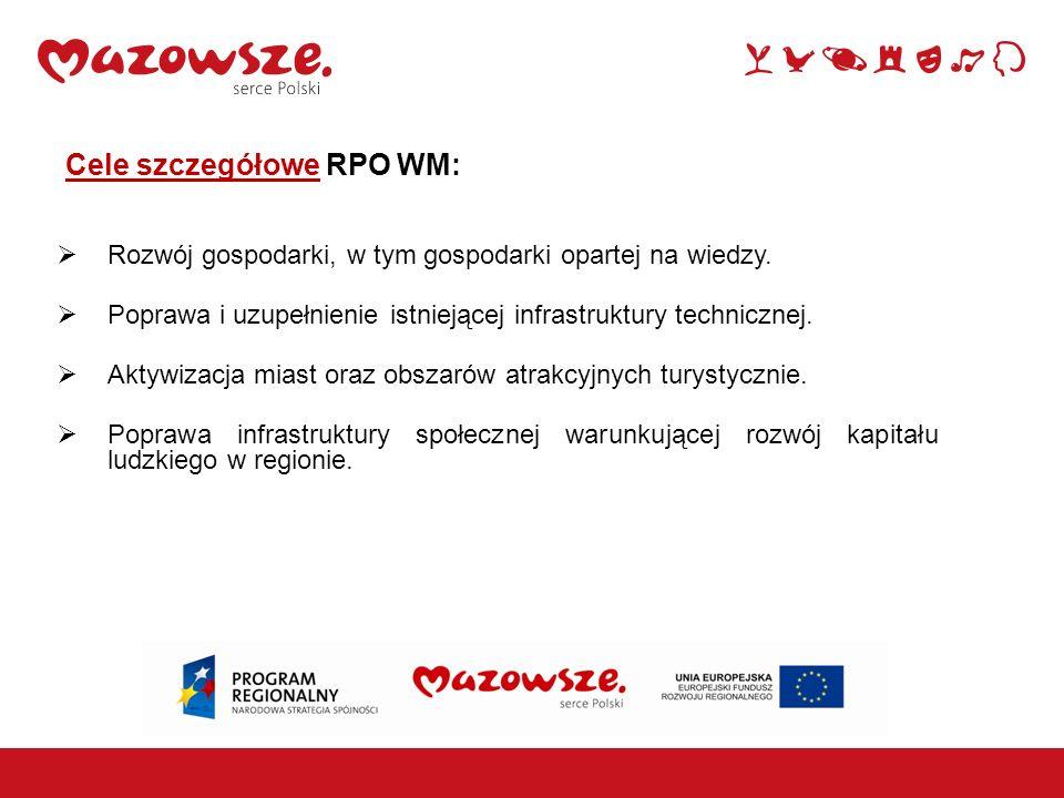 Cele szczegółowe RPO WM: Rozwój gospodarki, w tym gospodarki opartej na wiedzy. Poprawa i uzupełnienie istniejącej infrastruktury technicznej. Aktywiz