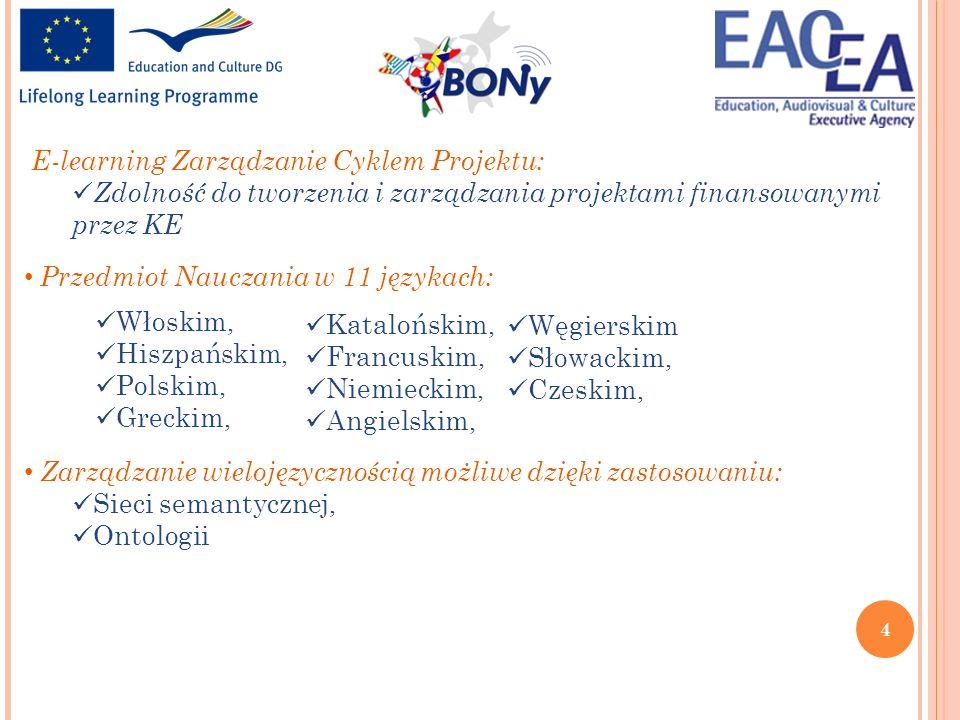 4 E-learning Zarządzanie Cyklem Projektu: Zdolność do tworzenia i zarządzania projektami finansowanymi przez KE Przedmiot Nauczania w 11 językach: Węgierskim Słowackim, Czeskim, Włoskim, Hiszpańskim, Polskim, Greckim, Zarządzanie wielojęzycznością możliwe dzięki zastosowaniu: Sieci semantycznej, Ontologii Katalońskim, Francuskim, Niemieckim, Angielskim,