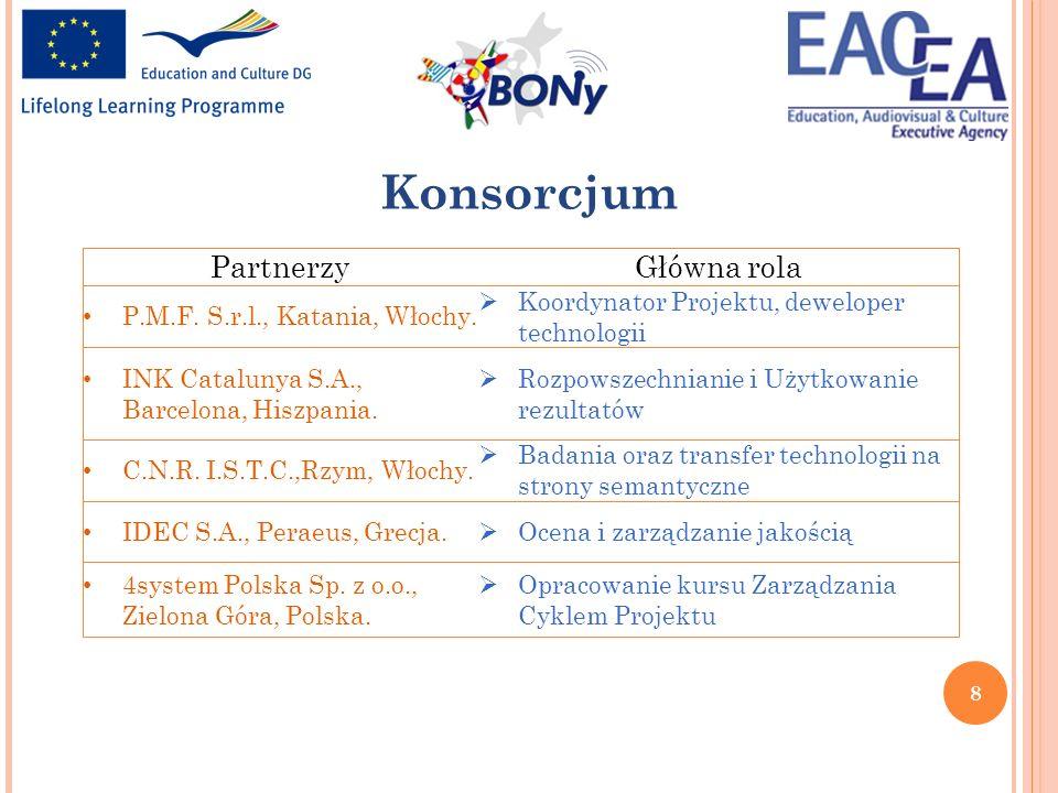 8 PartnerzyGłówna rola P.M.F. S.r.l., Katania, Włochy. Koordynator Projektu, deweloper technologii INK Catalunya S.A., Barcelona, Hiszpania. Rozpowsze