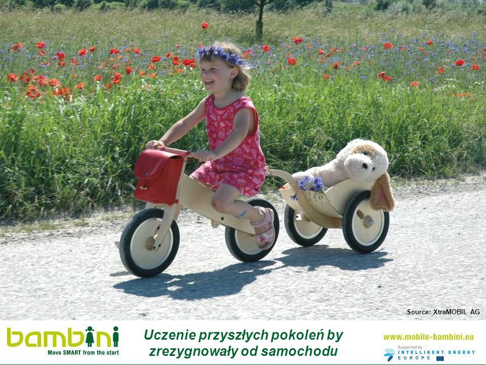 Mobilność Zrównoważona poprzez zabawę