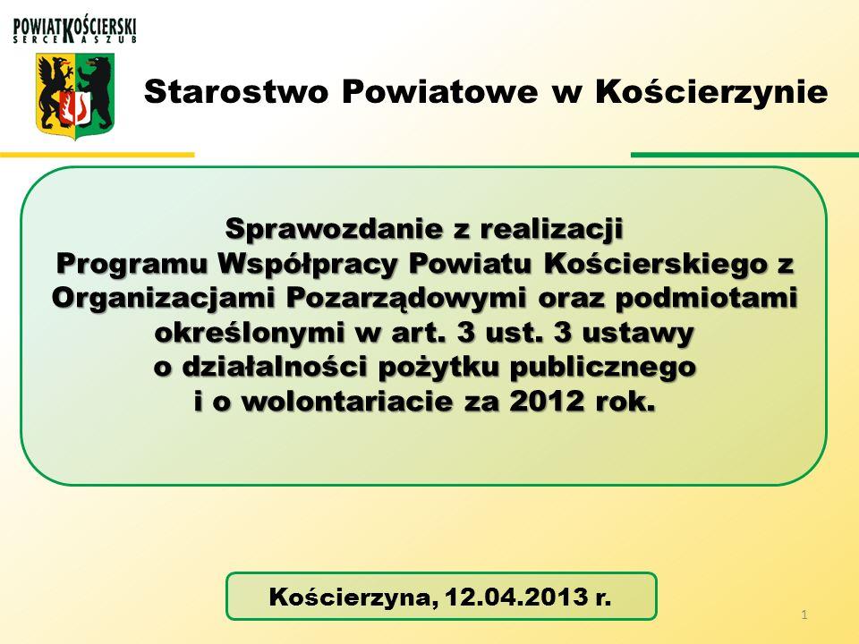 Starostwo Powiatowe w Kościerzynie Kościerzyna, 12.04.2013 r. Sprawozdanie z realizacji Programu Współpracy Powiatu Kościerskiego z Organizacjami Poza