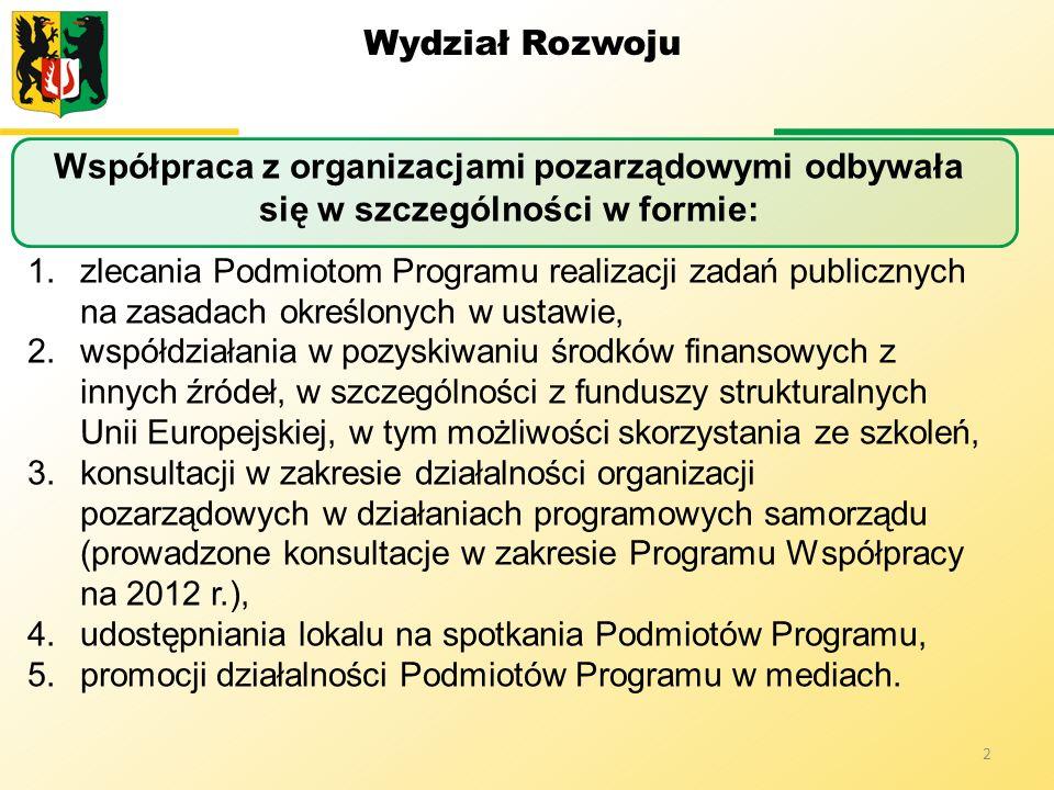 Wydział Rozwoju Współpraca z organizacjami pozarządowymi odbywała się w szczególności w formie: 1.zlecania Podmiotom Programu realizacji zadań publicz