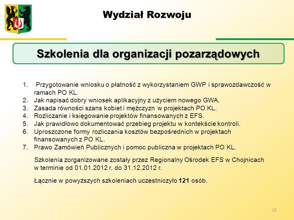 Wydział Rozwoju 21 Szkolenia dla organizacji pozarządowych 1. Przygotowanie wniosku o płatność z wykorzystaniem GWP i sprawozdawczość w ramach PO KL.