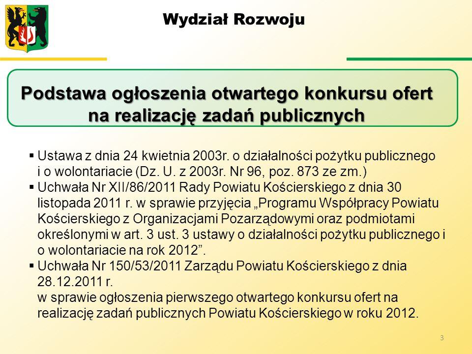 Wydział Rozwoju Podstawa ogłoszenia otwartego konkursu ofert na realizację zadań publicznych Ustawa z dnia 24 kwietnia 2003r. o działalności pożytku p