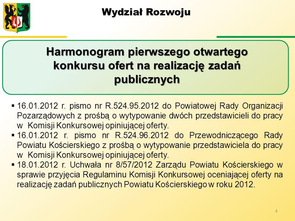 Wydział Rozwoju Harmonogram pierwszego otwartego konkursu ofert na realizację zadań publicznych 5 18.01.2012 r.