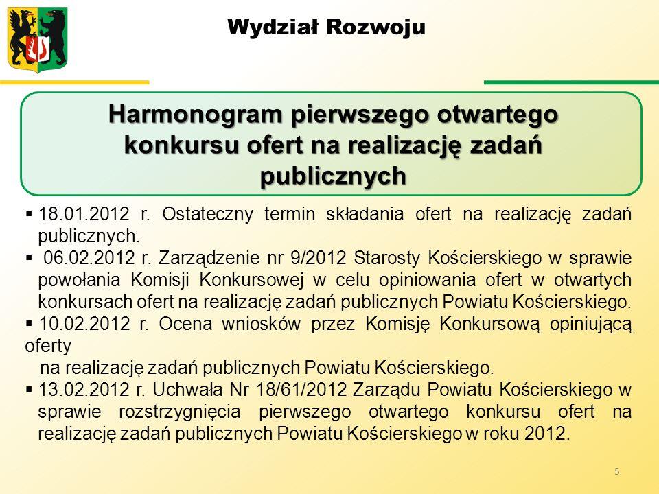 Wydział Rozwoju Harmonogram pierwszego otwartego konkursu ofert na realizację zadań publicznych 5 18.01.2012 r. Ostateczny termin składania ofert na r