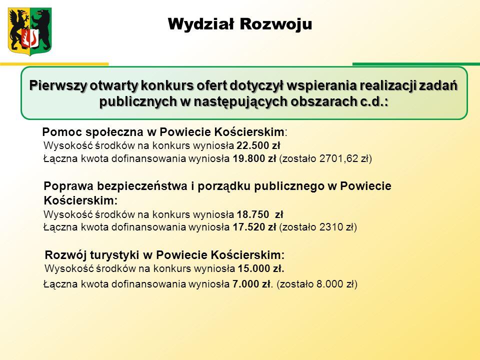 Wydział Rozwoju Pomoc społeczna w Powiecie Kościerskim: Wysokość środków na konkurs wyniosła 22.500 zł Łączna kwota dofinansowania wyniosła 19.800 zł