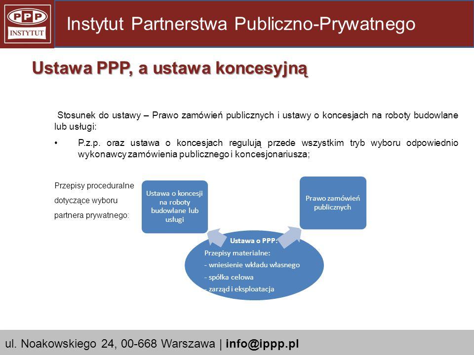 Stosunek do ustawy – Prawo zamówień publicznych i ustawy o koncesjach na roboty budowlane lub usługi: P.z.p. oraz ustawa o koncesjach regulują przede