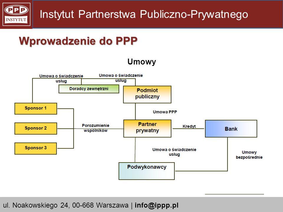 Umowy Podmiot publiczny, Podmiot prywatny – zazwyczaj sponsorzy tworzą SPV (ograniczenie odpowiedzialności), Podwykonawcy, Podmioty finansujące. Insty