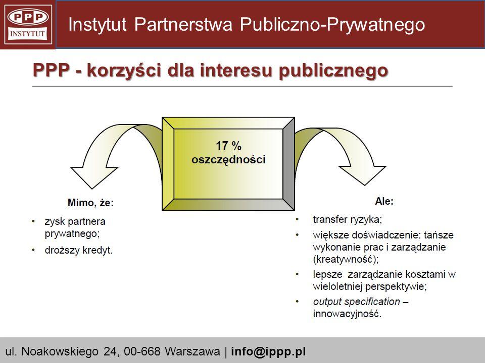 Wprowadzenie do PPP Instytut Partnerstwa Publiczno-Prywatnego PPP - korzyści dla interesu publicznego ul. Noakowskiego 24, 00-668 Warszawa | info@ippp