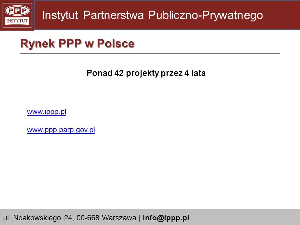 Ponad 42 projekty przez 4 lata www.ippp.pl www.ppp.parp.gov.pl Instytut Partnerstwa Publiczno-Prywatnego Rynek PPP w Polsce ul. Noakowskiego 24, 00-66