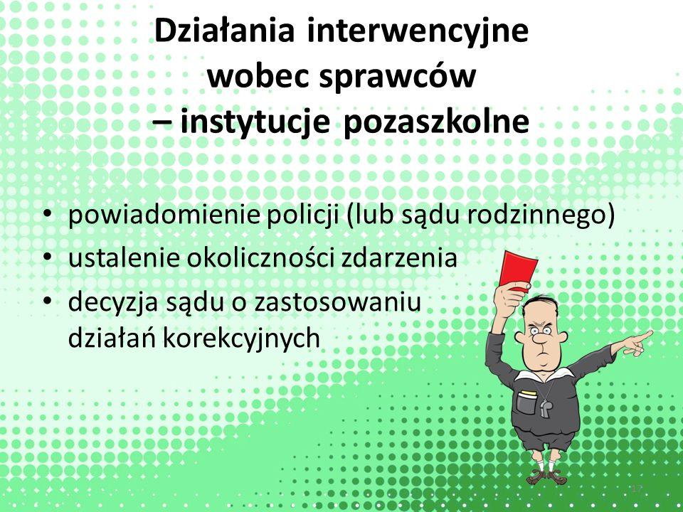 Działania interwencyjne wobec sprawców – instytucje pozaszkolne powiadomienie policji (lub sądu rodzinnego) ustalenie okoliczności zdarzenia decyzja s