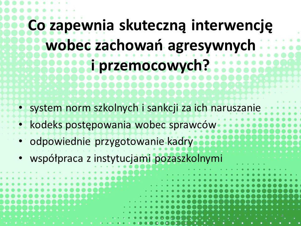 Co zapewnia skuteczną interwencję wobec zachowań agresywnych i przemocowych? system norm szkolnych i sankcji za ich naruszanie kodeks postępowania wob