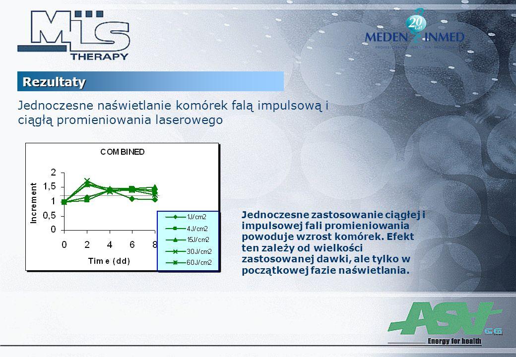 Jednoczesne zastosowanie ciągłej i impulsowej fali promieniowania powoduje wzrost komórek. Efekt ten zależy od wielkości zastosowanej dawki, ale tylko