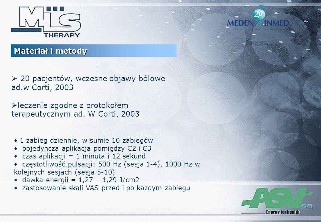 20 pacjentów, wczesne objawy bólowe ad.w Corti, 2003 leczenie zgodne z protokołem terapeutycznym ad. W Corti, 2003 Materiał i metody 1 zabieg dziennie