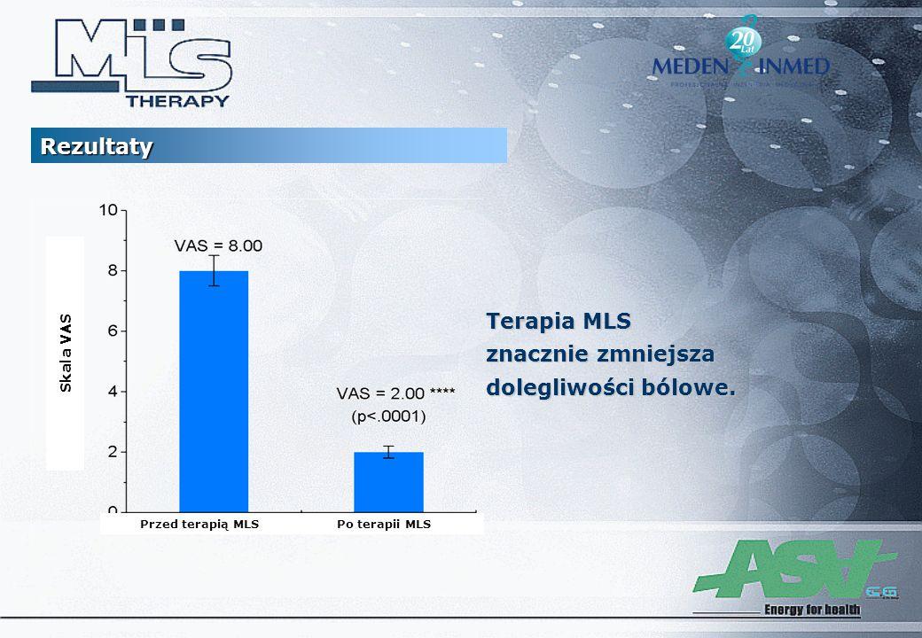 Rezultaty Skala VAS Przed terapią MLSPo terapii MLS Terapia MLS znacznie zmniejsza dolegliwości bólowe.