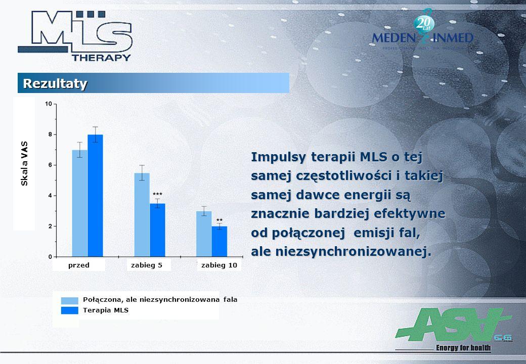 Impulsy terapii MLS o tej samej częstotliwości i takiej samej dawce energii są znacznie bardziej efektywne od połączonej emisji fal, ale niezsynchroni