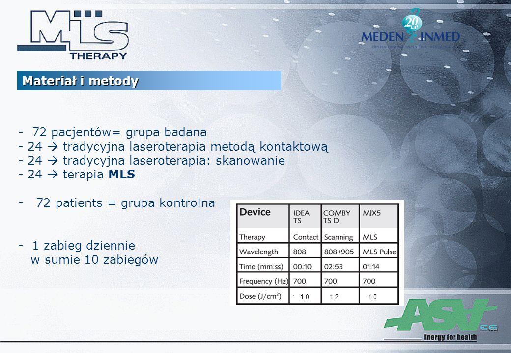 1.01.21.0 Materiał i metody - 72 pacjentów= grupa badana - 24 tradycyjna laseroterapia metodą kontaktową - 24 tradycyjna laseroterapia: skanowanie - 2