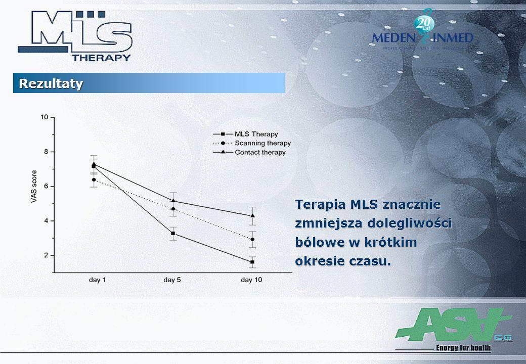 Terapia MLS znacznie zmniejsza dolegliwości bólowe w krótkim okresie czasu. Rezultaty