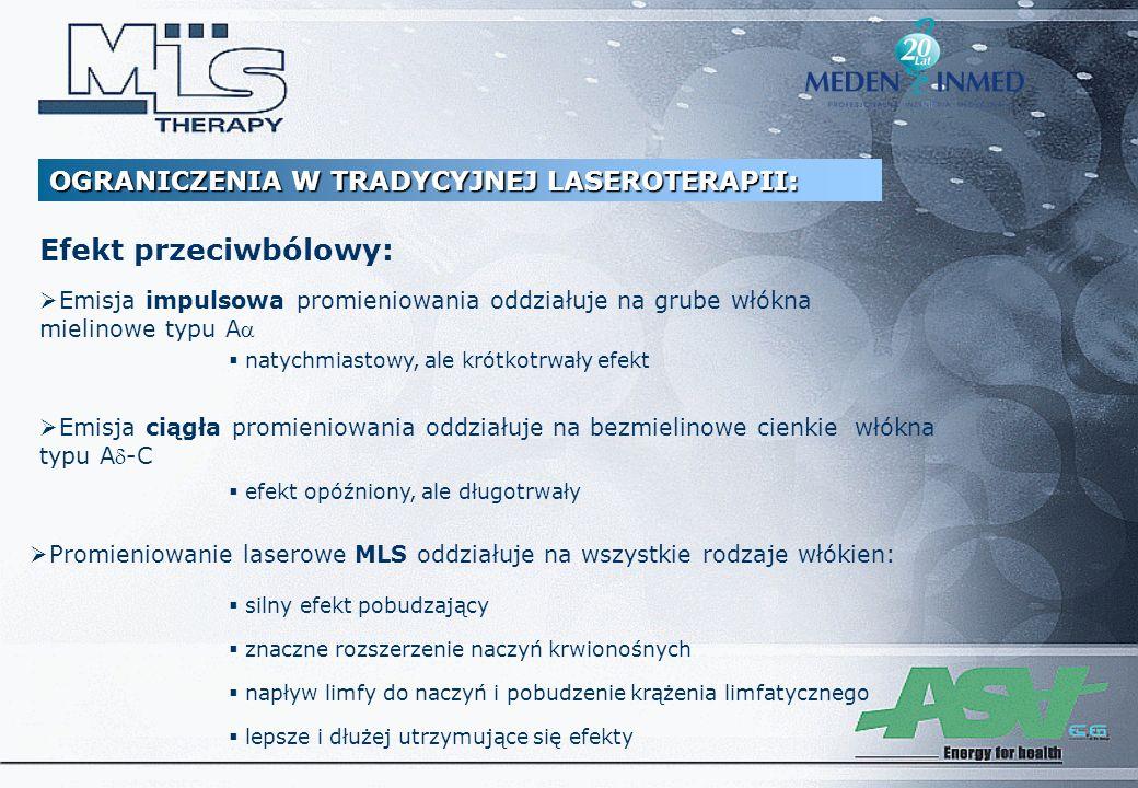 OGRANICZENIA W TRADYCYJNEJ LASEROTERAPII: Efekt przeciwbólowy: Emisja impulsowa promieniowania oddziałuje na grube włókna mielinowe typu A Emisja ciąg