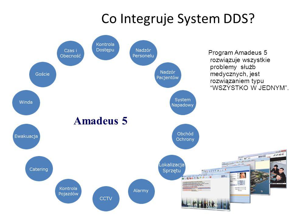 Amadeus 5 Program Amadeus 5 rozwiązuje wszystkie problemy służb medycznych, jest rozwiązaniem typuWSZYSTKO W JEDNYM. Co Integruje System DDS?