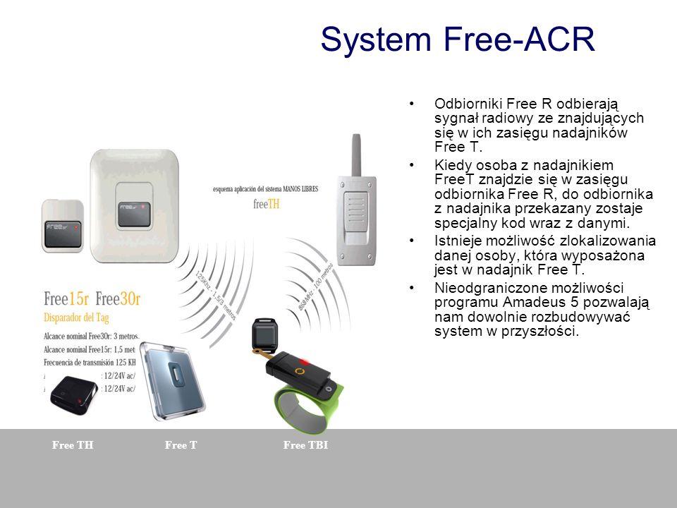 System Free-ACR Odbiorniki Free R odbierają sygnał radiowy ze znajdujących się w ich zasięgu nadajników Free T. Kiedy osoba z nadajnikiem FreeT znajdz