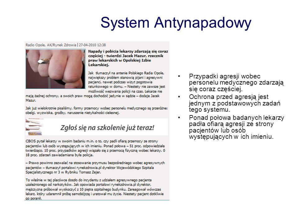 System Antynapadowy Przypadki agresji wobec personelu medycznego zdarzają się coraz częściej. Ochrona przed agresją jest jednym z podstawowych zadań t