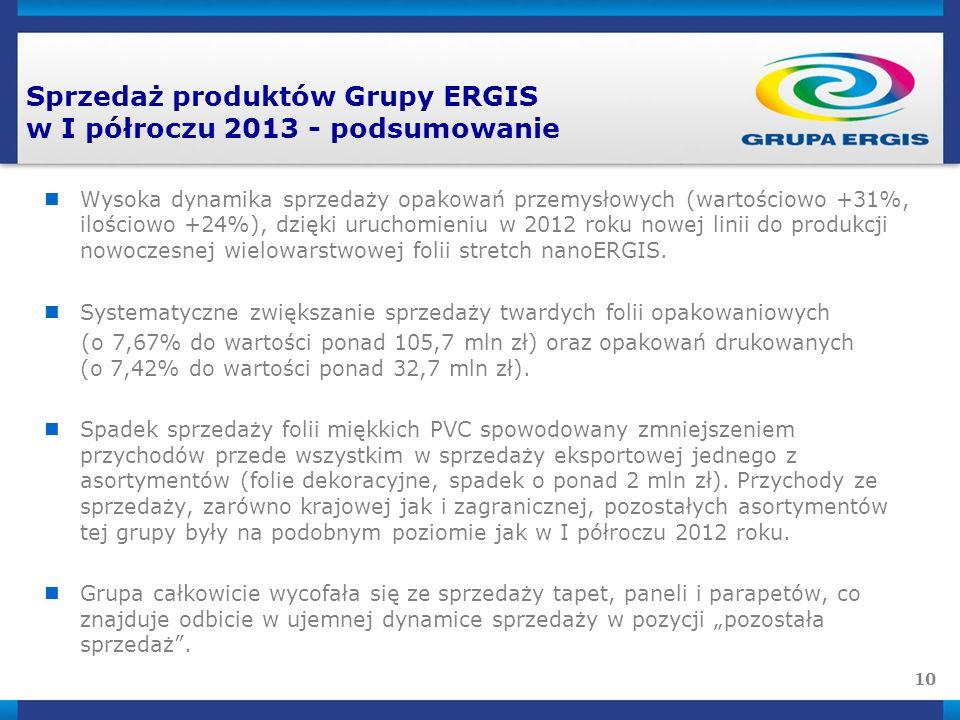 10 Sprzedaż produktów Grupy ERGIS w I półroczu 2013 - podsumowanie Wysoka dynamika sprzedaży opakowań przemysłowych (wartościowo +31%, ilościowo +24%), dzięki uruchomieniu w 2012 roku nowej linii do produkcji nowoczesnej wielowarstwowej folii stretch nanoERGIS.