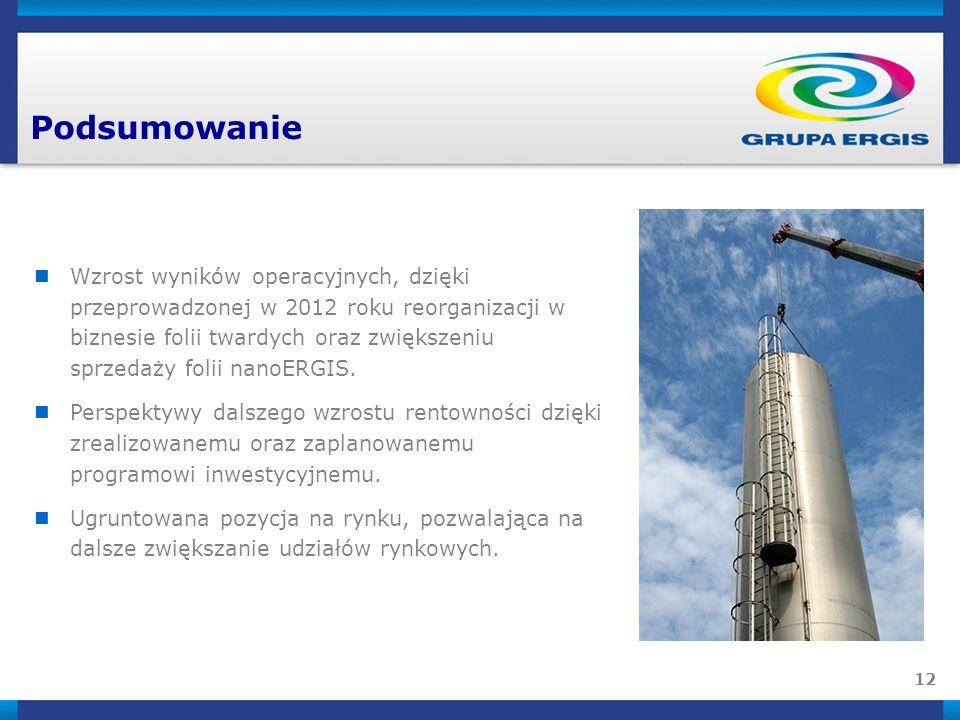 12 Podsumowanie Wzrost wyników operacyjnych, dzięki przeprowadzonej w 2012 roku reorganizacji w biznesie folii twardych oraz zwiększeniu sprzedaży folii nanoERGIS.